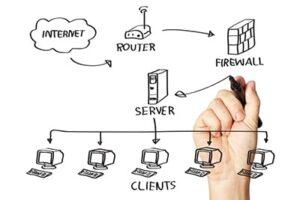 پسیو شبکه - امنیت شبکه
